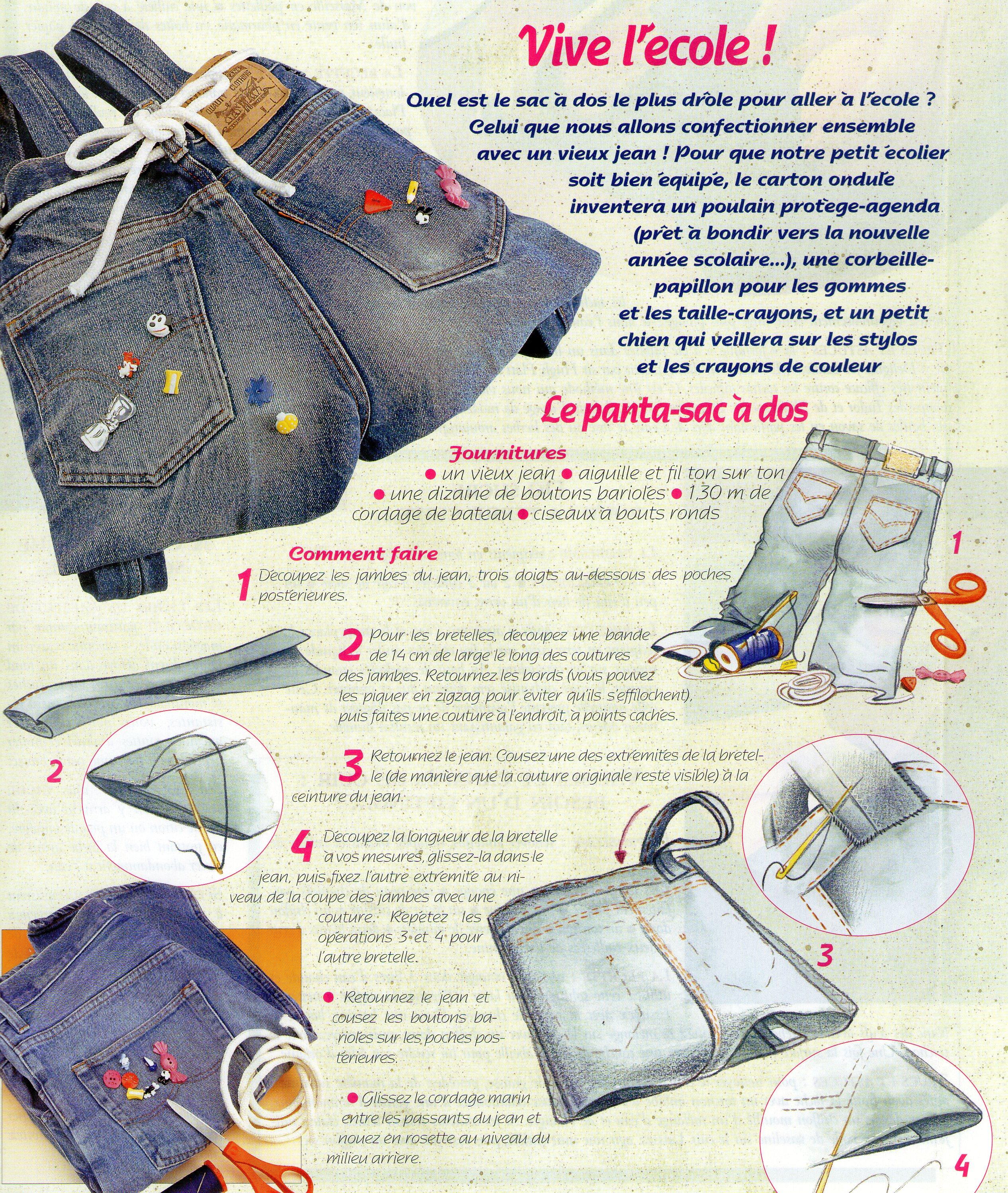 Sac dos jean trucs et conseils colos - Faire un sac avec un jean ...