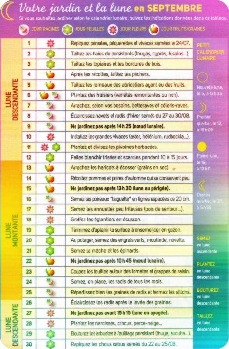 calendrier lunaire sept 2012