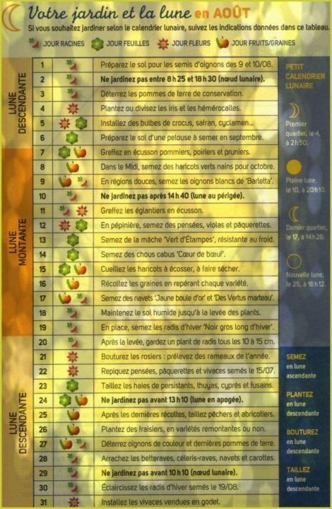 Calendrier lunaire trucs et conseils colos page 2 - Graines et jardin calendrier lunaire ...